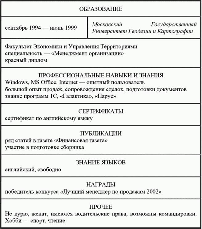 комфорт резюме работа в банке севастополь далее